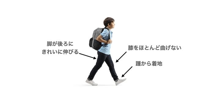 正しい歩き方